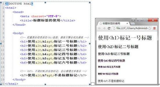H1标签在网站优化中的作用介绍