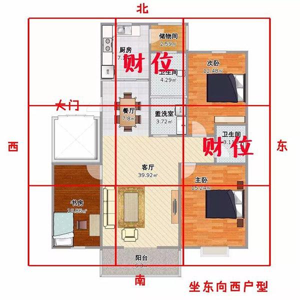客厅财位的布置有什么需要注意的事项?